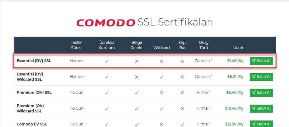 Comodo SSL Satın Al
