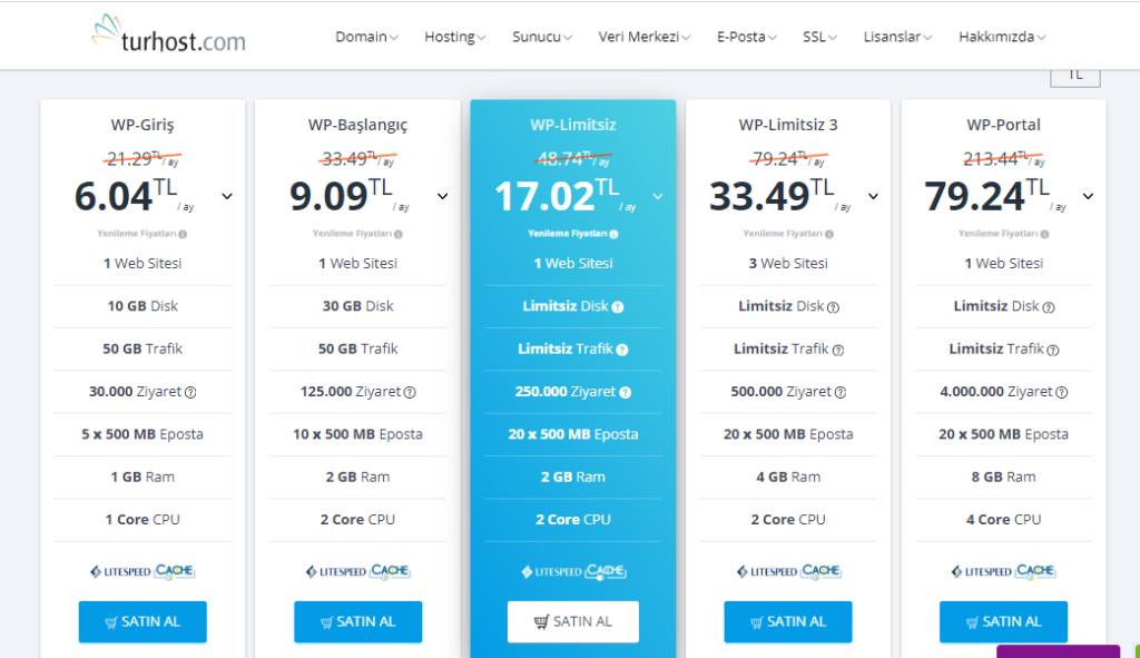 En uygun fiyatlı hosting paketi ile başlayıp sitenizin ya da bloğunuzun trafiği arttıkça bir üst pakete geçebilirsiniz.